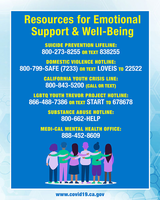 Resources for Emotional Support & Well-Being