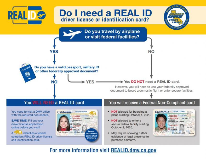 Real ID Large